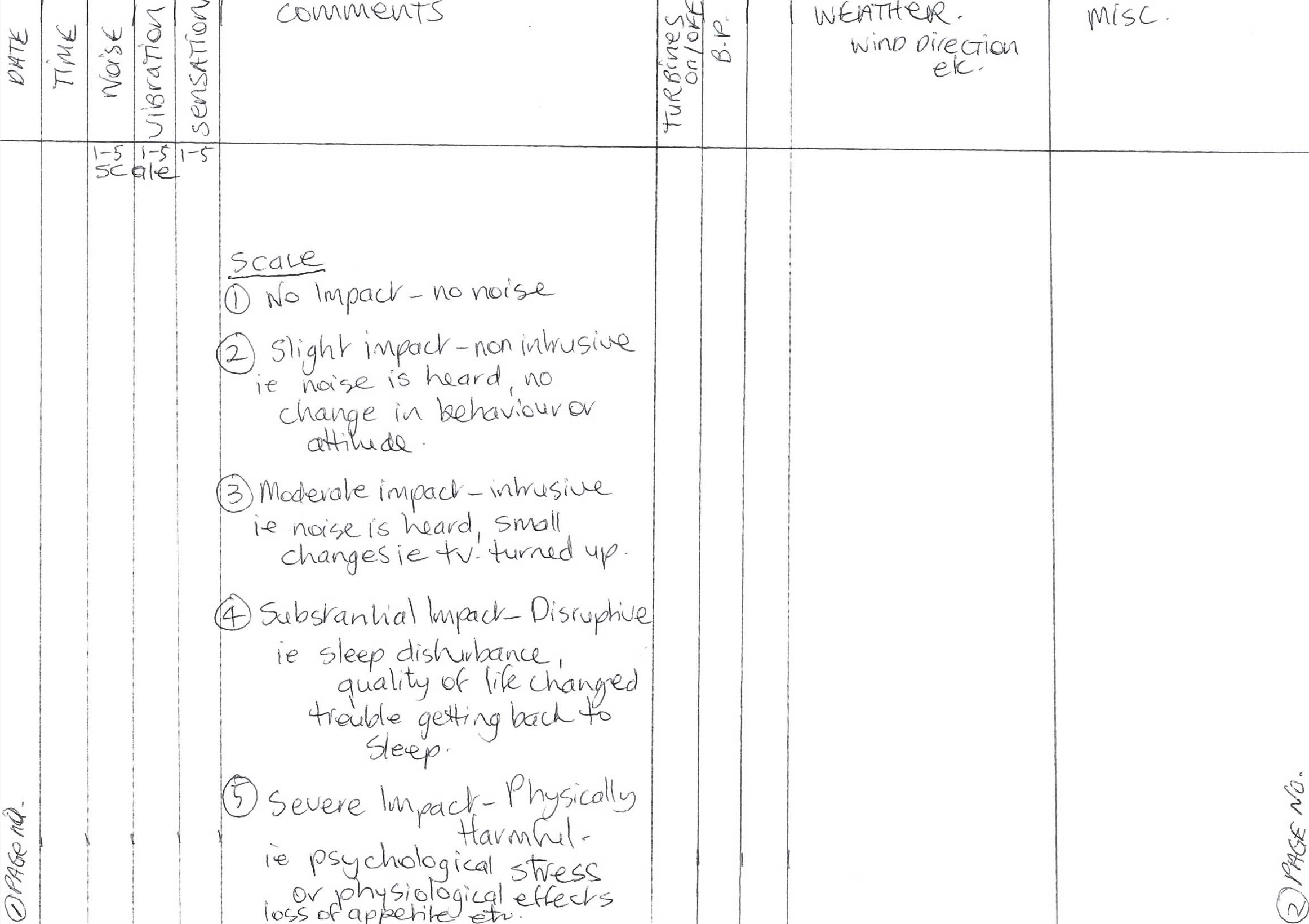 download the handwritten chart template supplied by the residents